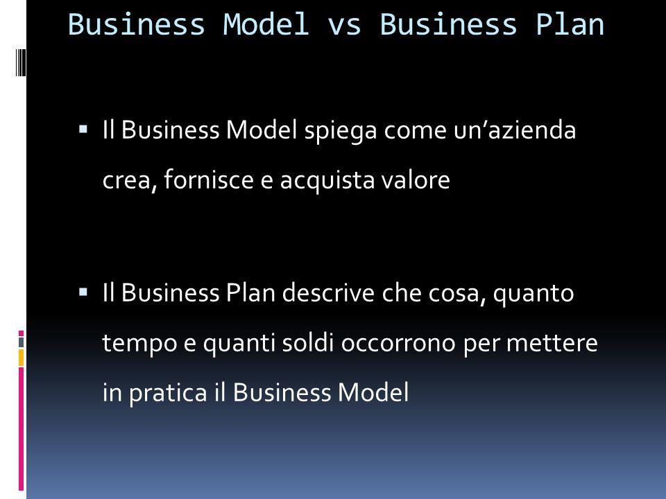 Business Model vs Business Plan  Il Business Model spiega come un'azienda crea, fornisce e acquista valore  Il Business Plan descrive che cosa, quan