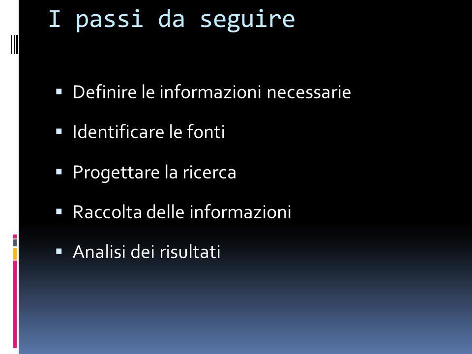 I passi da seguire  Definire le informazioni necessarie  Identificare le fonti  Progettare la ricerca  Raccolta delle informazioni  Analisi dei r