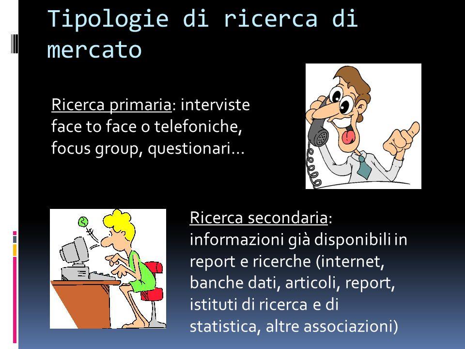 Tipologie di ricerca di mercato Ricerca primaria: interviste face to face o telefoniche, focus group, questionari… Ricerca secondaria: informazioni gi