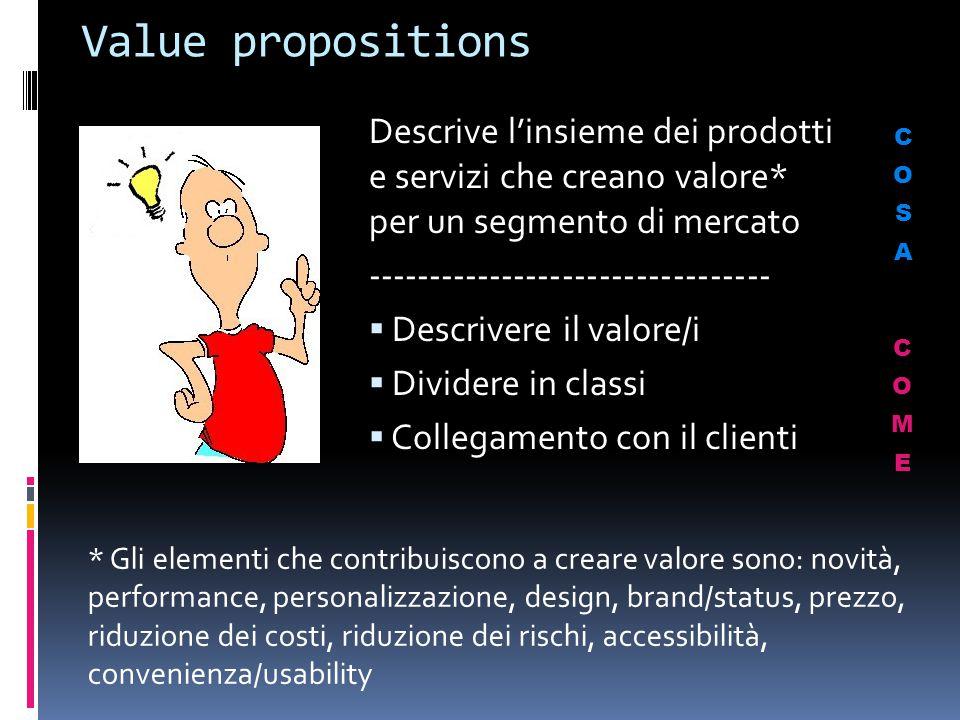 Value propositions Descrive l'insieme dei prodotti e servizi che creano valore* per un segmento di mercato ---------------------------------  Descriv