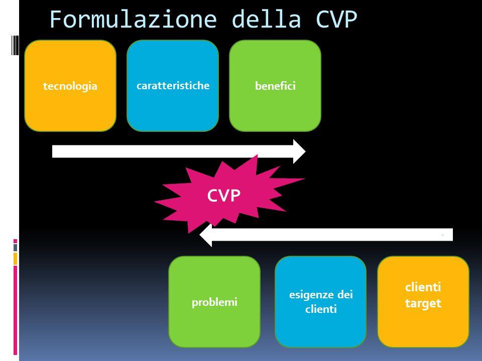 Formulazione della CVP tecnologia caratteristiche benefici problemi esigenze dei clienti clienti target  bvxc CVP