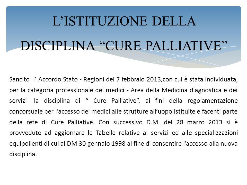 Sancito l' Accordo Stato - Regioni del 7 febbraio 2013,con cui è stata individuata, per la categoria professionale dei medici - Area della Medicina di