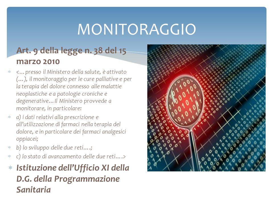 MONITORAGGIO  Art. 9 della legge n. 38 del 15 marzo 2010  <…presso il Ministero della salute, è attivato (…), il monitoraggio per le cure palliative