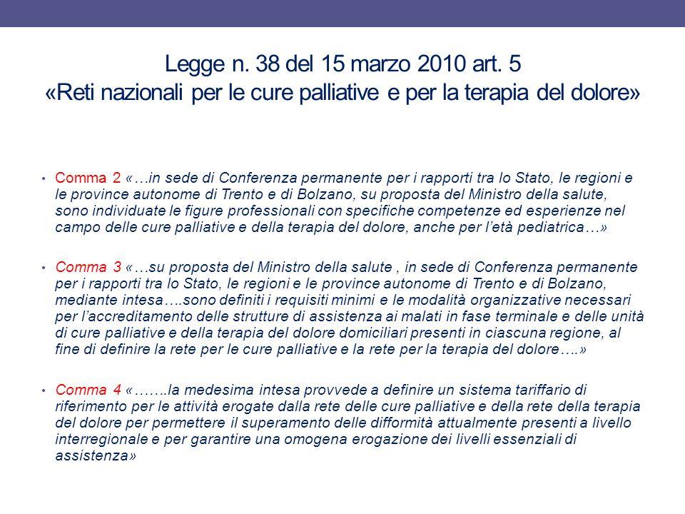 Legge n. 38 del 15 marzo 2010 art. 5 «Reti nazionali per le cure palliative e per la terapia del dolore» Comma 2 «…in sede di Conferenza permanente pe