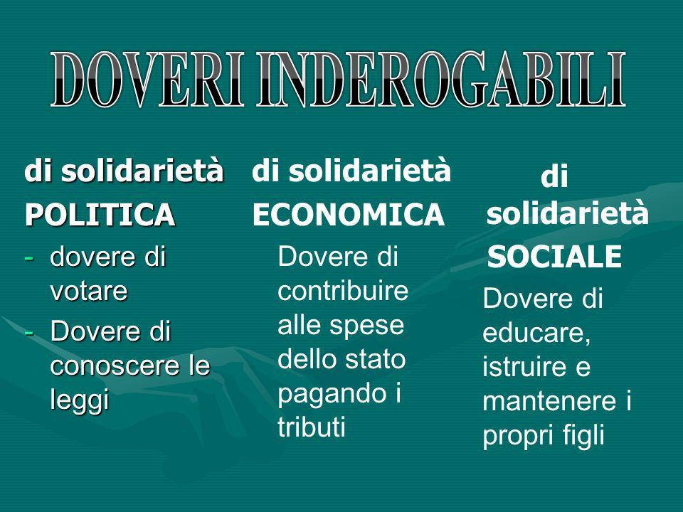 di solidarietà POLITICA -dovere di votare -Dovere di conoscere le leggi di solidarietà SOCIALE Dovere di educare, istruire e mantenere i propri figli
