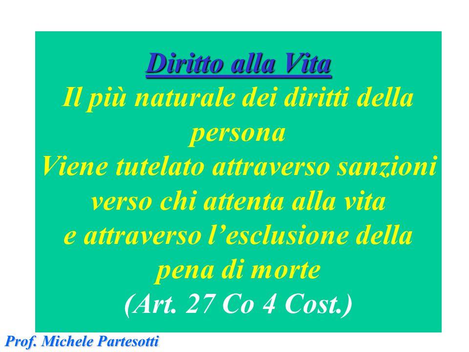 Art.27 Cost..