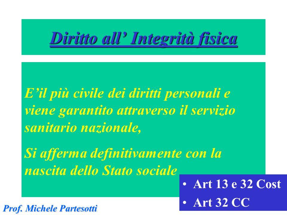 COSTITUZIONE DELLA REPUBBLICA ITALIANA Art.14. Il domicilio e` inviolabile.