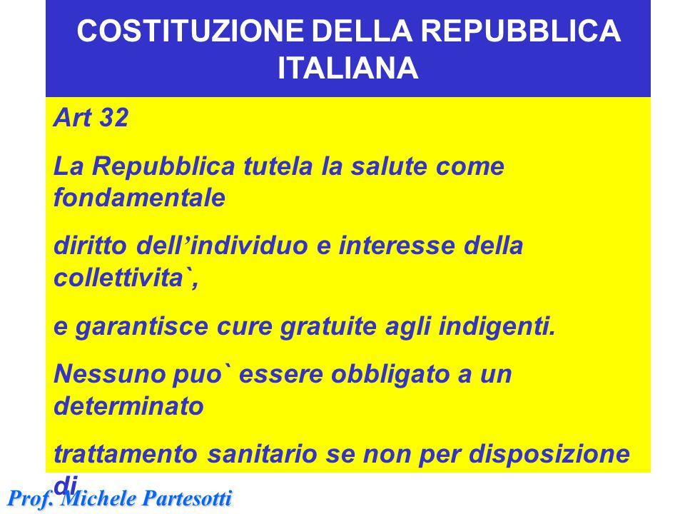 Convenzione Europea dei Diritti dell ' Uomo ARTICOLO 8 Diritto al rispetto della vita privata e familiare 1.
