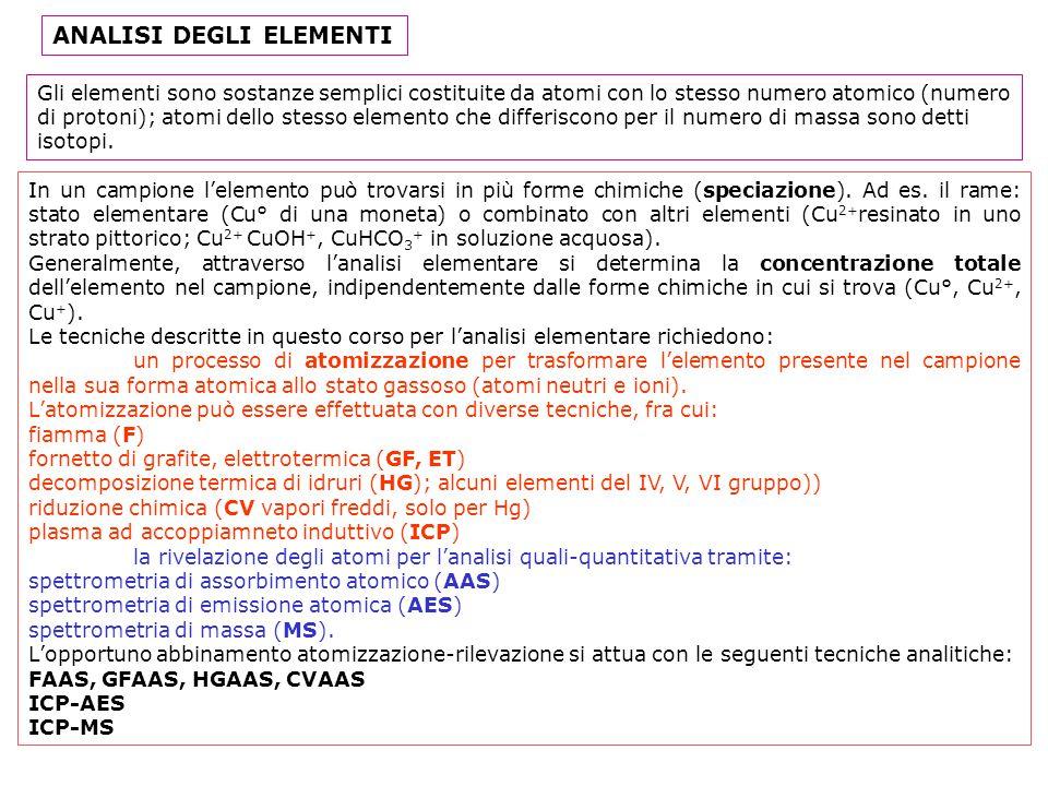 In un campione l'elemento può trovarsi in più forme chimiche (speciazione). Ad es. il rame: stato elementare (Cu° di una moneta) o combinato con altri