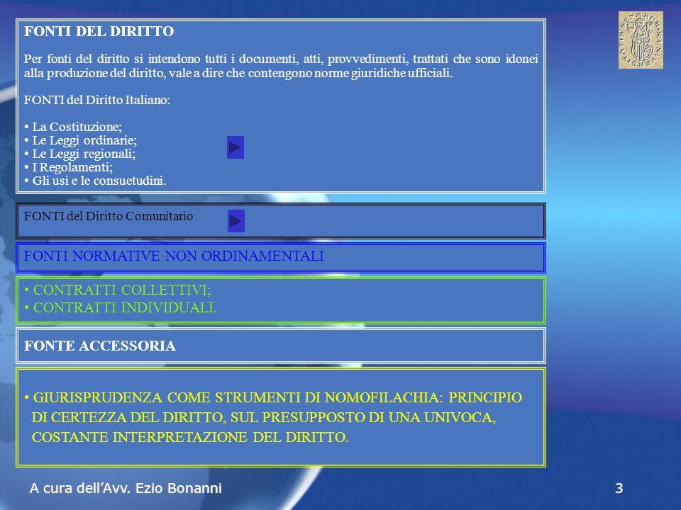 Cronologia delle disposizioni normative in tema di Sicurezza del Lavoro e Assicurazione Sociale A cura dell'Avv.