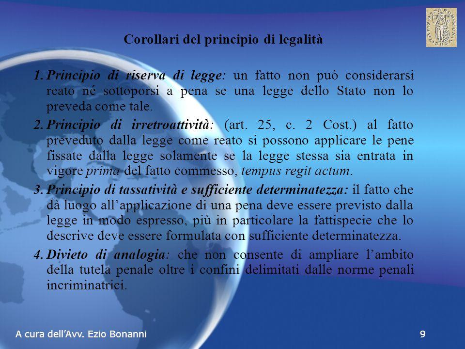 Pene Principali (art.17 cp): Detentive: Ergastolo Reclusione Arresto Pecuniarie: Multa Ammenda A cura dell'Avv.