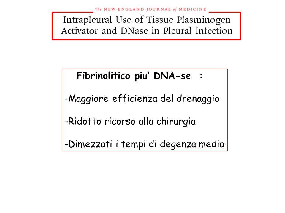 Fibrinolitico piu' DNA-se : -Maggiore efficienza del drenaggio -Ridotto ricorso alla chirurgia -Dimezzati i tempi di degenza media