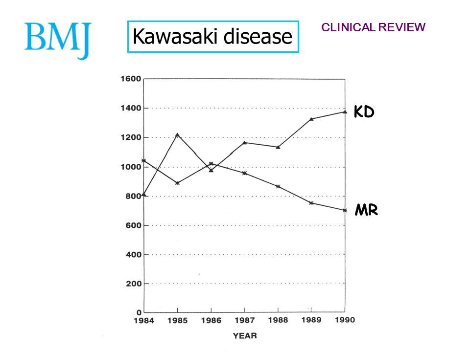 Kawasaki disease CLINICAL REVIEW MR KD