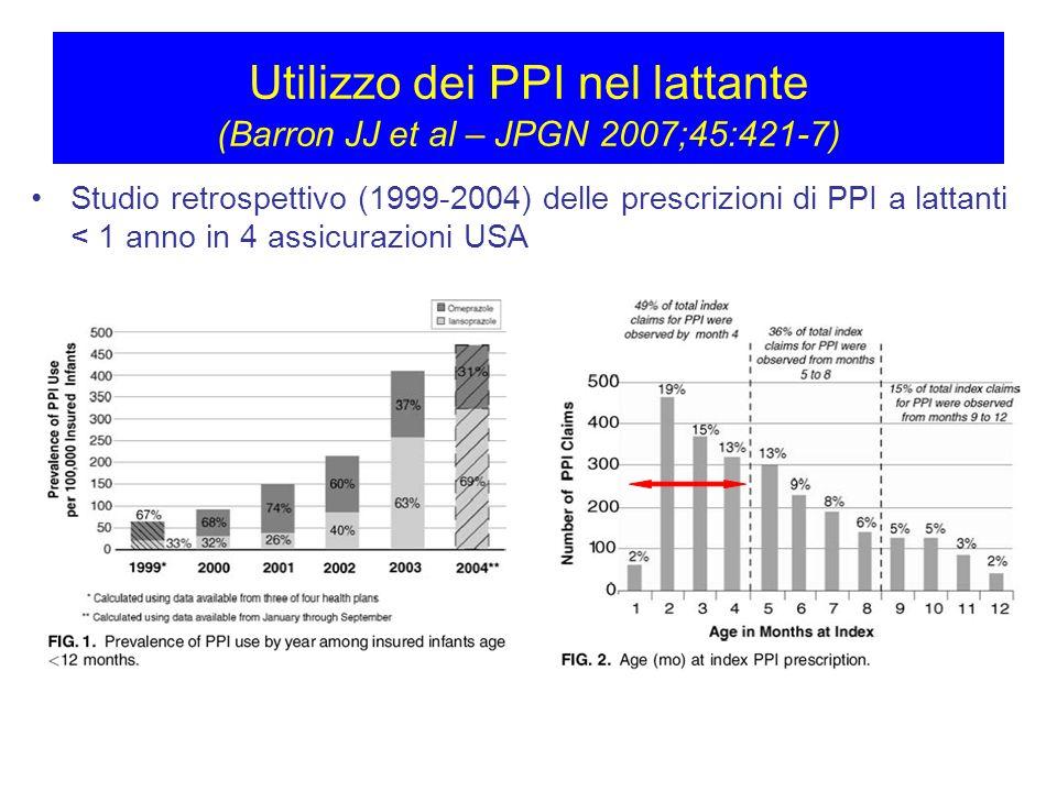 Utilizzo dei PPI nel lattante (Barron JJ et al – JPGN 2007;45:421-7) Studio retrospettivo (1999-2004) delle prescrizioni di PPI a lattanti < 1 anno in