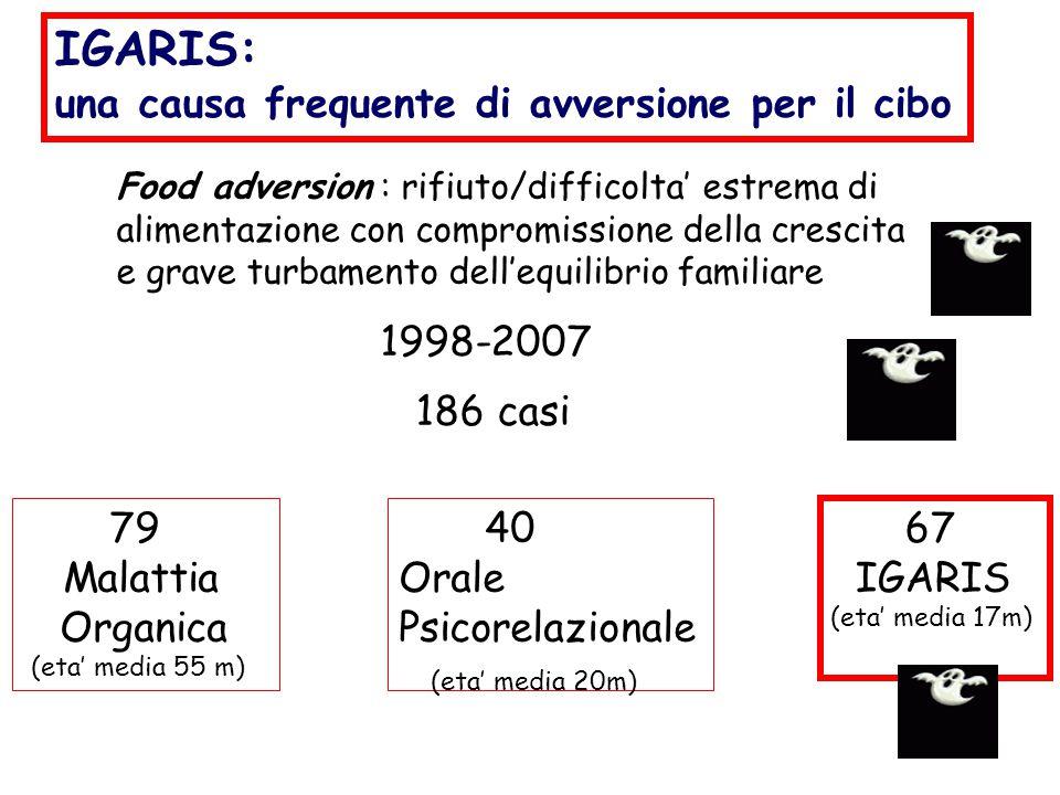 IGARIS: una causa frequente di avversione per il cibo Food adversion : rifiuto/difficolta' estrema di alimentazione con compromissione della crescita