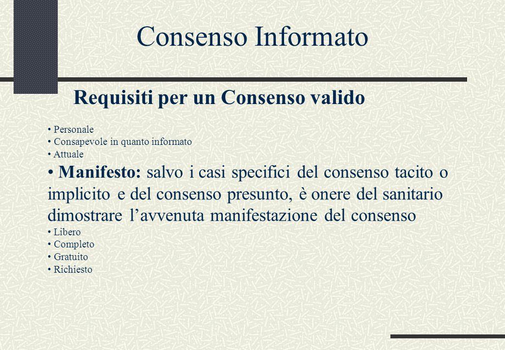 Personale Consapevole in quanto informato Attuale Manifesto: salvo i casi specifici del consenso tacito o implicito e del consenso presunto, è onere del sanitario dimostrare l'avvenuta manifestazione del consenso Libero Completo Gratuito Richiesto Consenso Informato Requisiti per un Consenso valido
