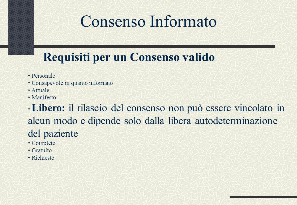 Personale Consapevole in quanto informato Attuale Manifesto Libero: il rilascio del consenso non può essere vincolato in alcun modo e dipende solo dalla libera autodeterminazione del paziente Completo Gratuito Richiesto Consenso Informato Requisiti per un Consenso valido