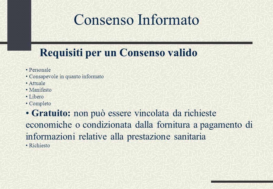 Personale Consapevole in quanto informato Attuale Manifesto Libero Completo Gratuito: non può essere vincolata da richieste economiche o condizionata dalla fornitura a pagamento di informazioni relative alla prestazione sanitaria Richiesto Consenso Informato Requisiti per un Consenso valido