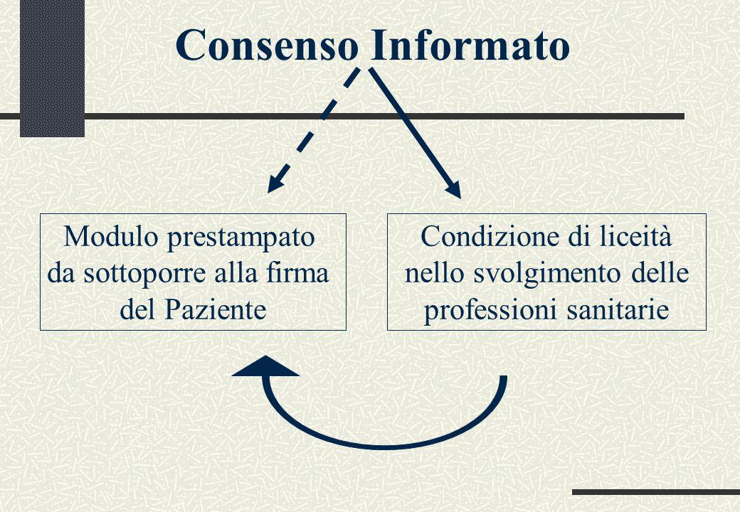 Consenso Informato Modulo prestampato da sottoporre alla firma del Paziente Condizione di liceità nello svolgimento delle professioni sanitarie
