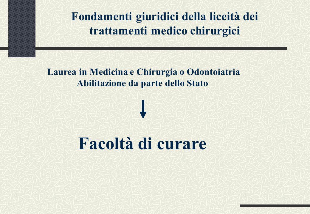 Laurea in Medicina e Chirurgia o Odontoiatria Abilitazione da parte dello Stato Facoltà di curare Fondamenti giuridici della liceità dei trattamenti medico chirurgici