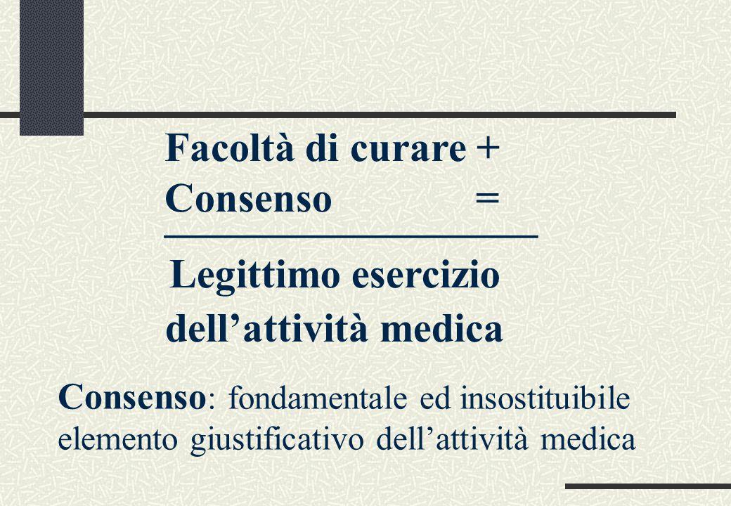 Consenso : fondamentale ed insostituibile elemento giustificativo dell'attività medica Facoltà di curare + __________________ Legittimo esercizio dell'attività medica Consenso =