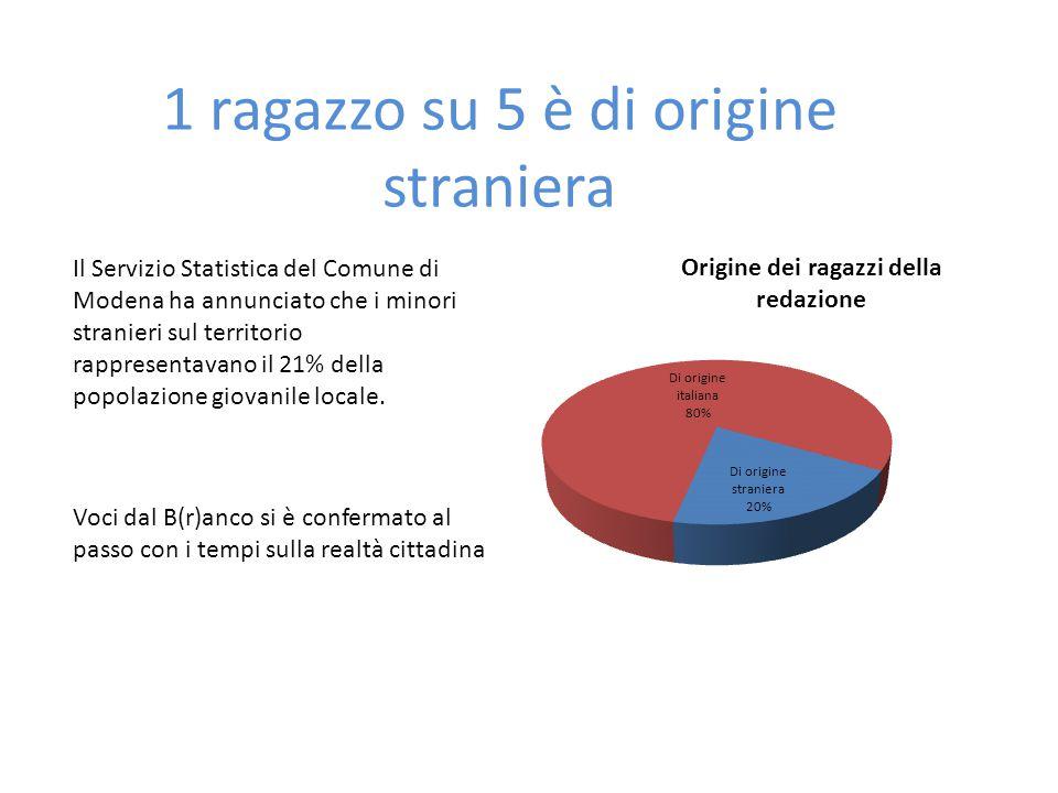 1 ragazzo su 5 è di origine straniera Il Servizio Statistica del Comune di Modena ha annunciato che i minori stranieri sul territorio rappresentavano il 21% della popolazione giovanile locale.
