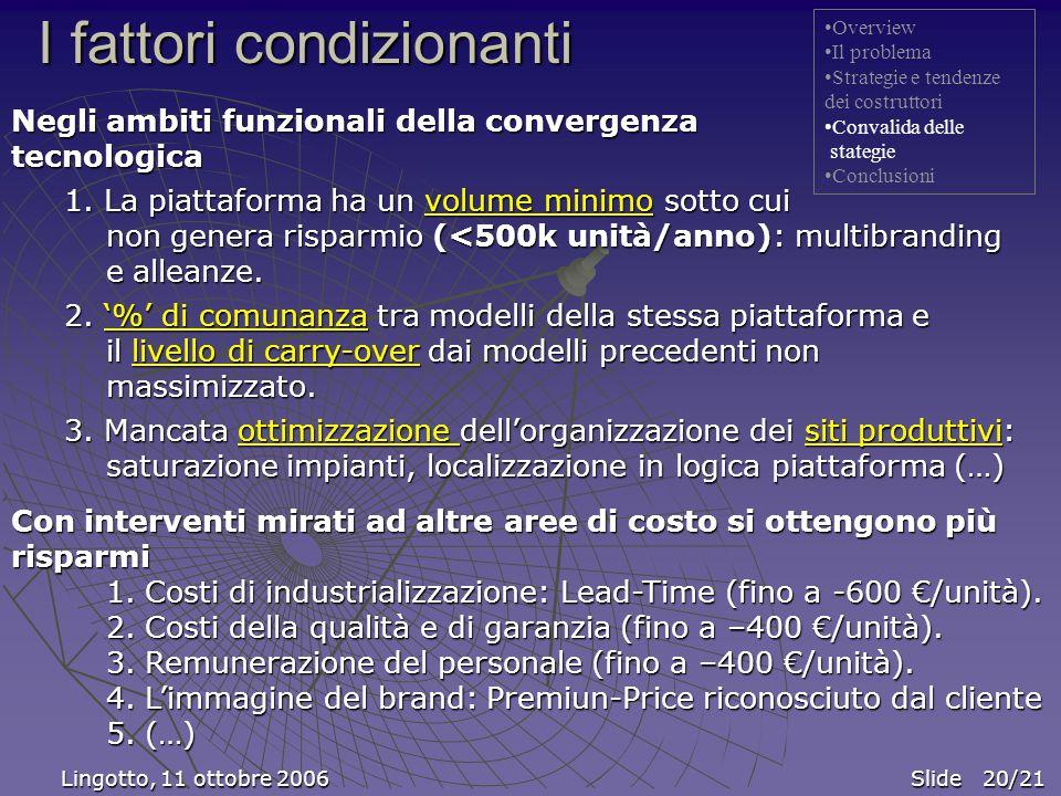 Lingotto, 11 ottobre 2006 Slide 20/21 Lingotto, 11 ottobre 2006 Slide 20/21 Overview Il problema Strategie e tendenze dei costruttori Convalida delle stategie Conclusioni I fattori condizionanti Negli ambiti funzionali della convergenza tecnologica 1.