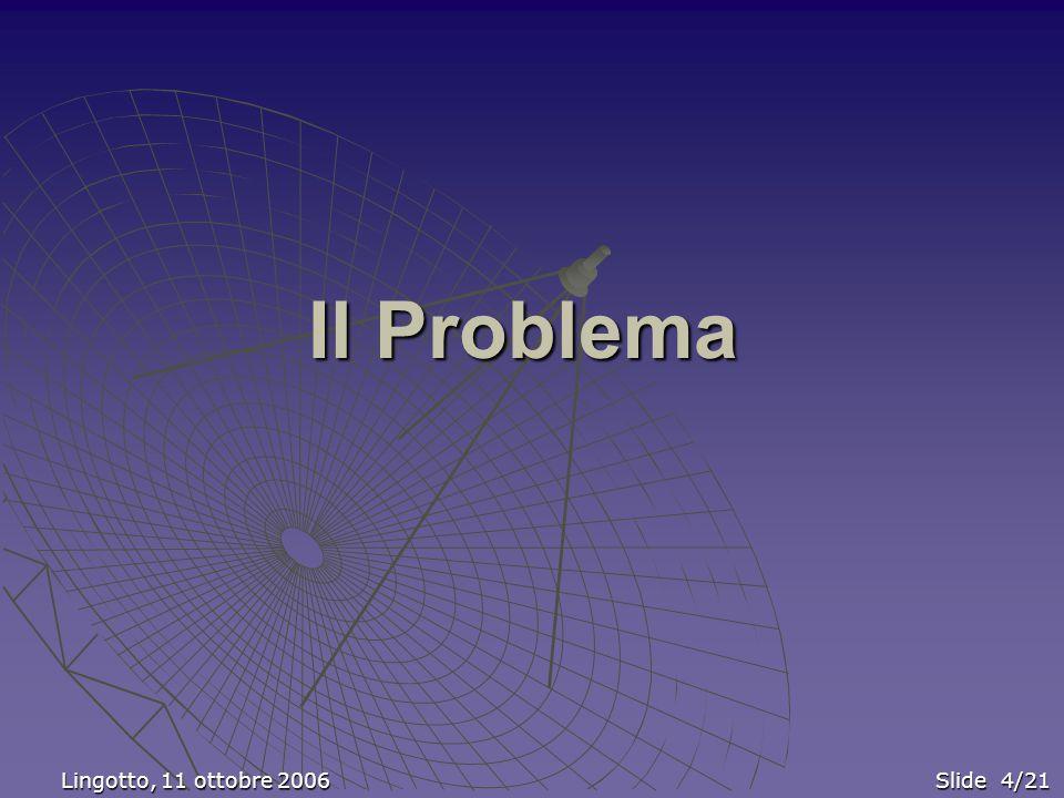 Il Problema Lingotto, 11 ottobre 2006 Slide 4/21 Lingotto, 11 ottobre 2006 Slide 4/21