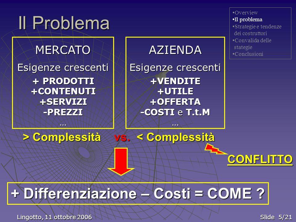 Il Problema MERCATO Esigenze crescenti + PRODOTTI +CONTENUTI+SERVIZI-PREZZI…AZIENDA Esigenze crescenti +VENDITE+UTILE+OFFERTA -COSTI e T.t.M … > Complessità vs.