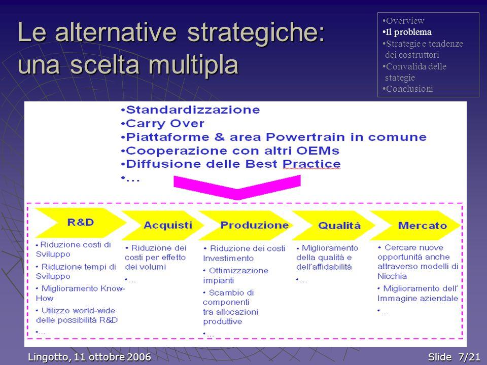 Le alternative strategiche: una scelta multipla Overview Il problema Strategie e tendenze dei costruttori Convalida delle stategie Conclusioni Lingotto, 11 ottobre 2006 Slide 7/21 Lingotto, 11 ottobre 2006 Slide 7/21