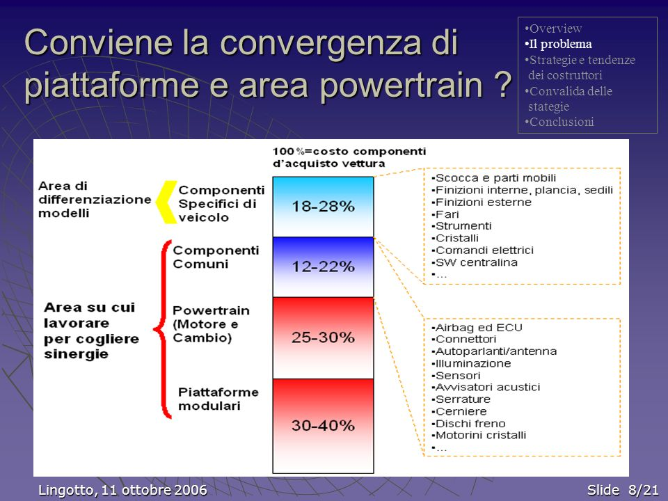 Conviene la convergenza di piattaforme e area powertrain .