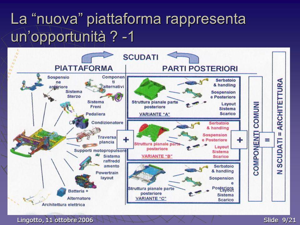 "La ""nuova"" piattaforma rappresenta un'opportunità ? -1 Lingotto, 11 ottobre 2006 Slide 9/21 Lingotto, 11 ottobre 2006 Slide 9/21"