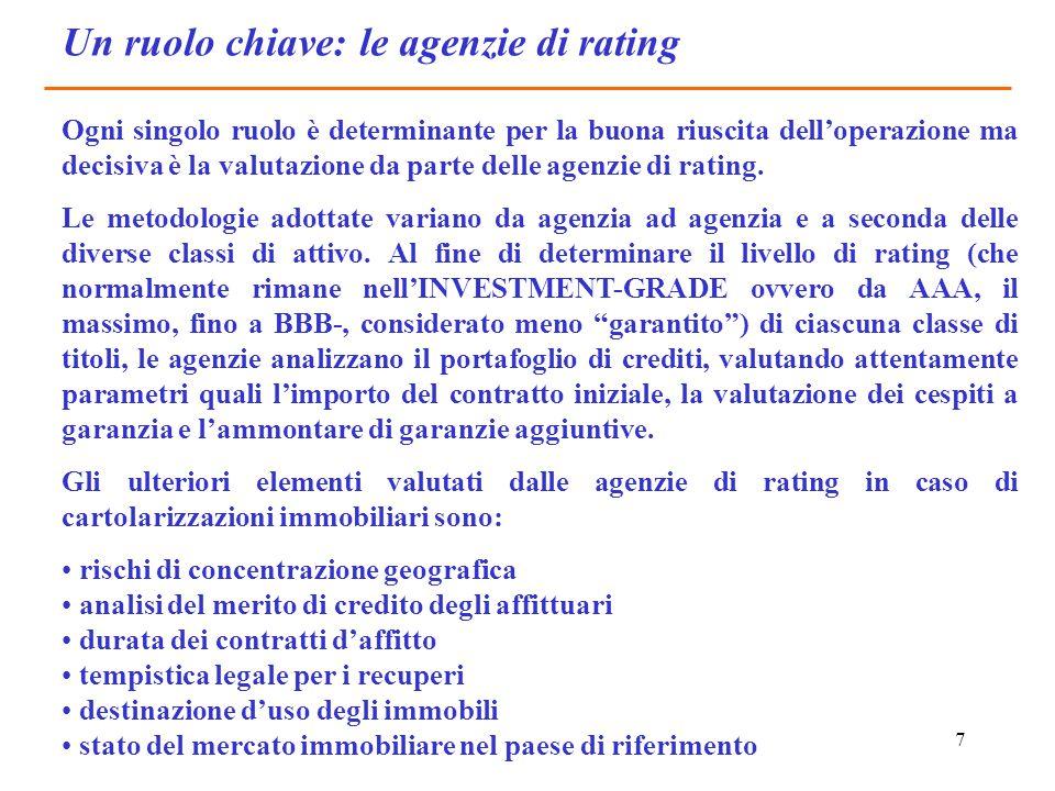 7 Un ruolo chiave: le agenzie di rating Ogni singolo ruolo è determinante per la buona riuscita dell'operazione ma decisiva è la valutazione da parte delle agenzie di rating.