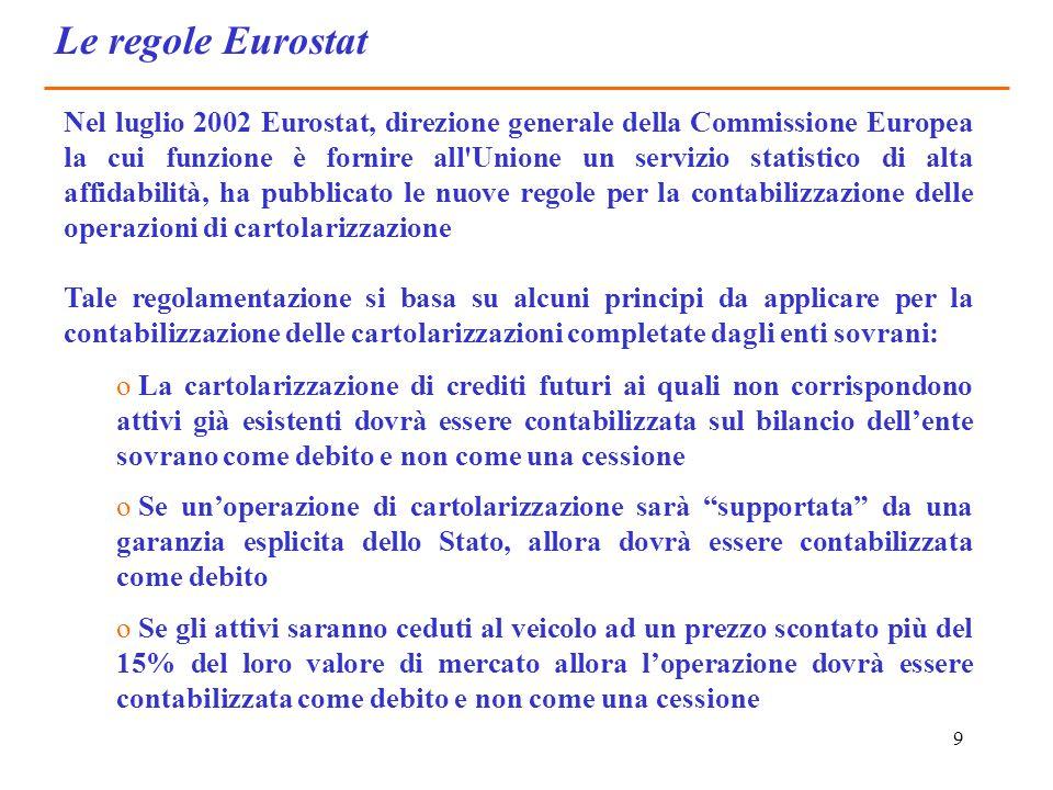 9 Le regole Eurostat Nel luglio 2002 Eurostat, direzione generale della Commissione Europea la cui funzione è fornire all Unione un servizio statistico di alta affidabilità, ha pubblicato le nuove regole per la contabilizzazione delle operazioni di cartolarizzazione Tale regolamentazione si basa su alcuni principi da applicare per la contabilizzazione delle cartolarizzazioni completate dagli enti sovrani: o La cartolarizzazione di crediti futuri ai quali non corrispondono attivi già esistenti dovrà essere contabilizzata sul bilancio dell'ente sovrano come debito e non come una cessione o Se un'operazione di cartolarizzazione sarà supportata da una garanzia esplicita dello Stato, allora dovrà essere contabilizzata come debito o Se gli attivi saranno ceduti al veicolo ad un prezzo scontato più del 15% del loro valore di mercato allora l'operazione dovrà essere contabilizzata come debito e non come una cessione