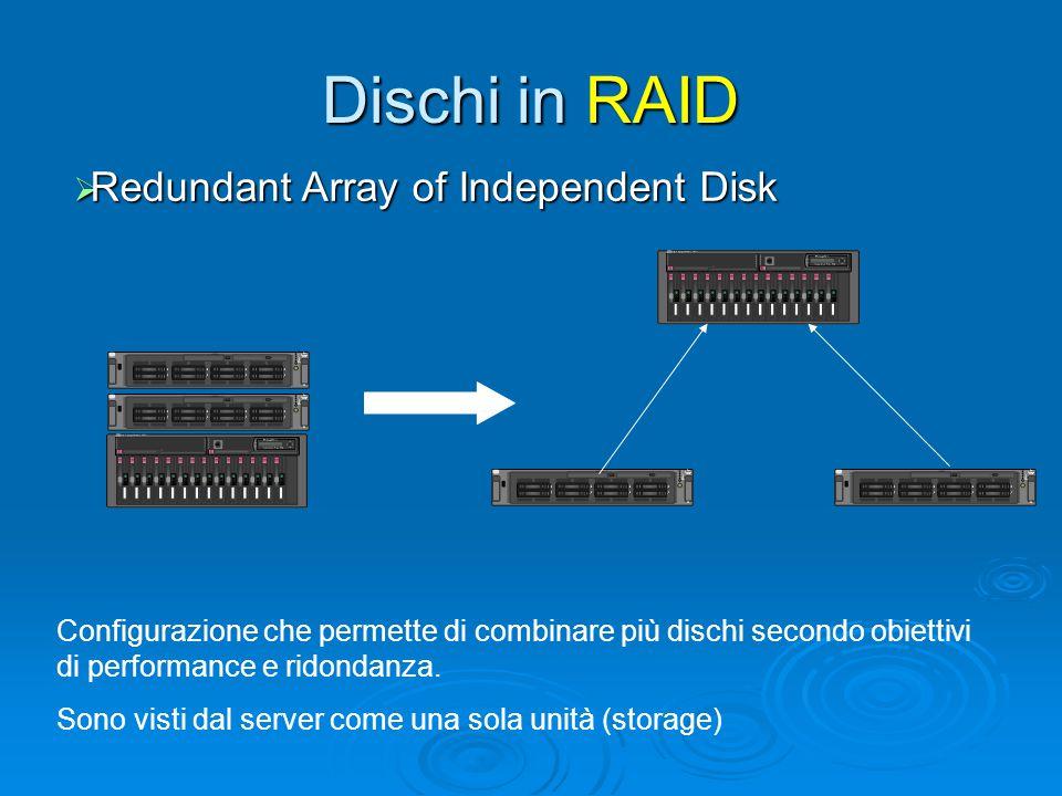 Dischi in RAID  Redundant Array of Independent Disk Configurazione che permette di combinare più dischi secondo obiettivi di performance e ridondanza.