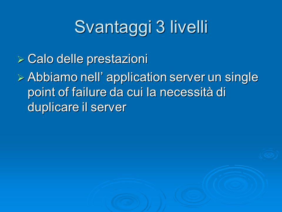 Svantaggi 3 livelli  Calo delle prestazioni  Abbiamo nell' application server un single point of failure da cui la necessità di duplicare il server
