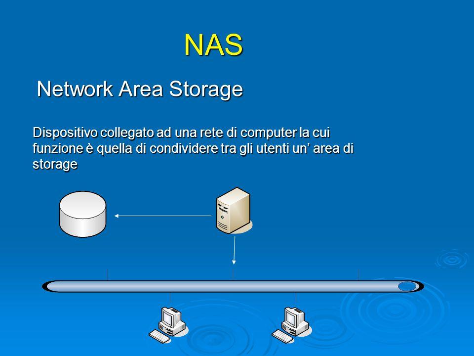NAS Network Area Storage Dispositivo collegato ad una rete di computer la cui funzione è quella di condividere tra gli utenti un' area di storage