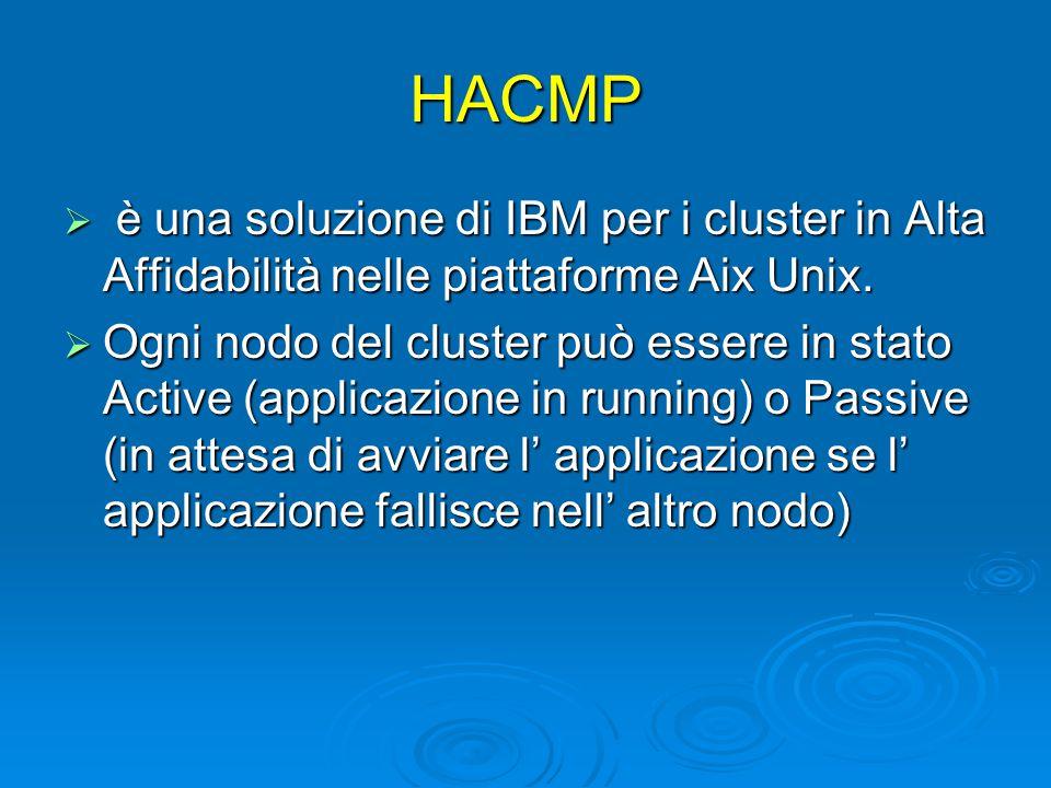 HACMP  è una soluzione di IBM per i cluster in Alta Affidabilità nelle piattaforme Aix Unix.