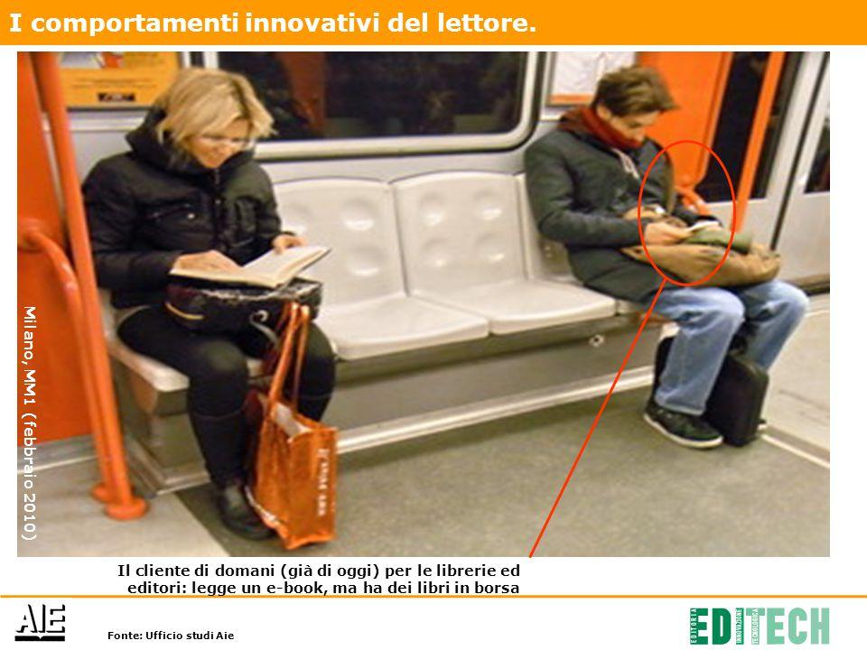 I comportamenti innovativi del lettore.