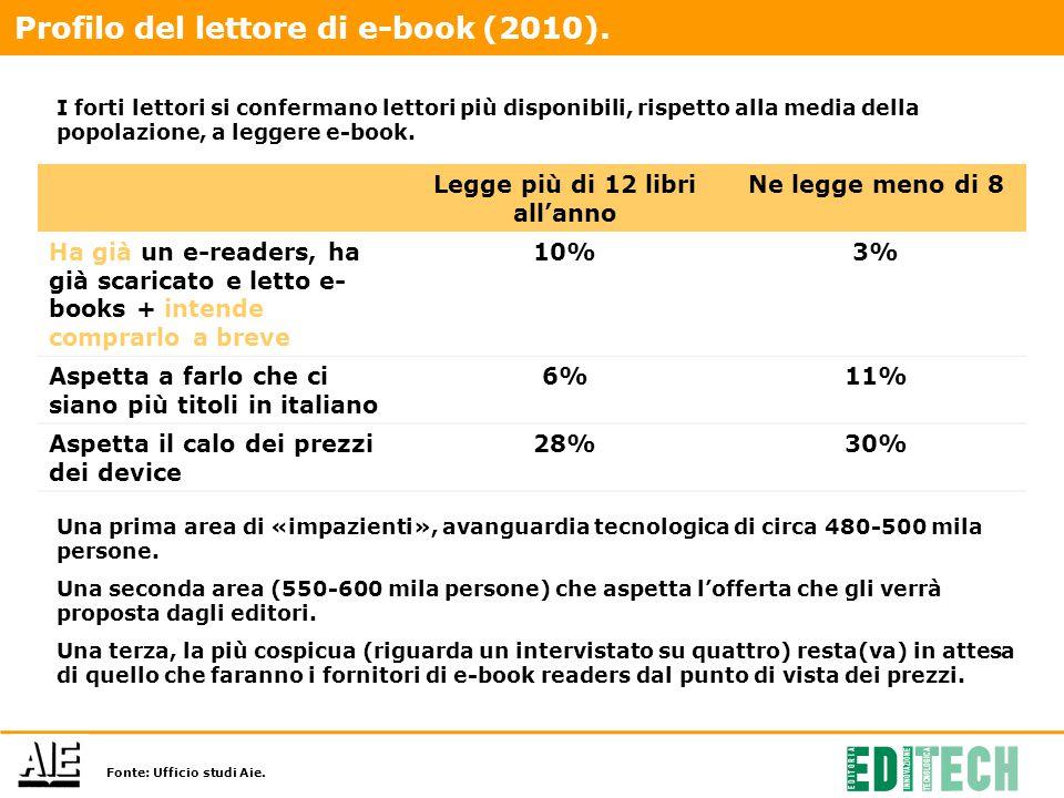 Profilo del lettore di e-book (2010).
