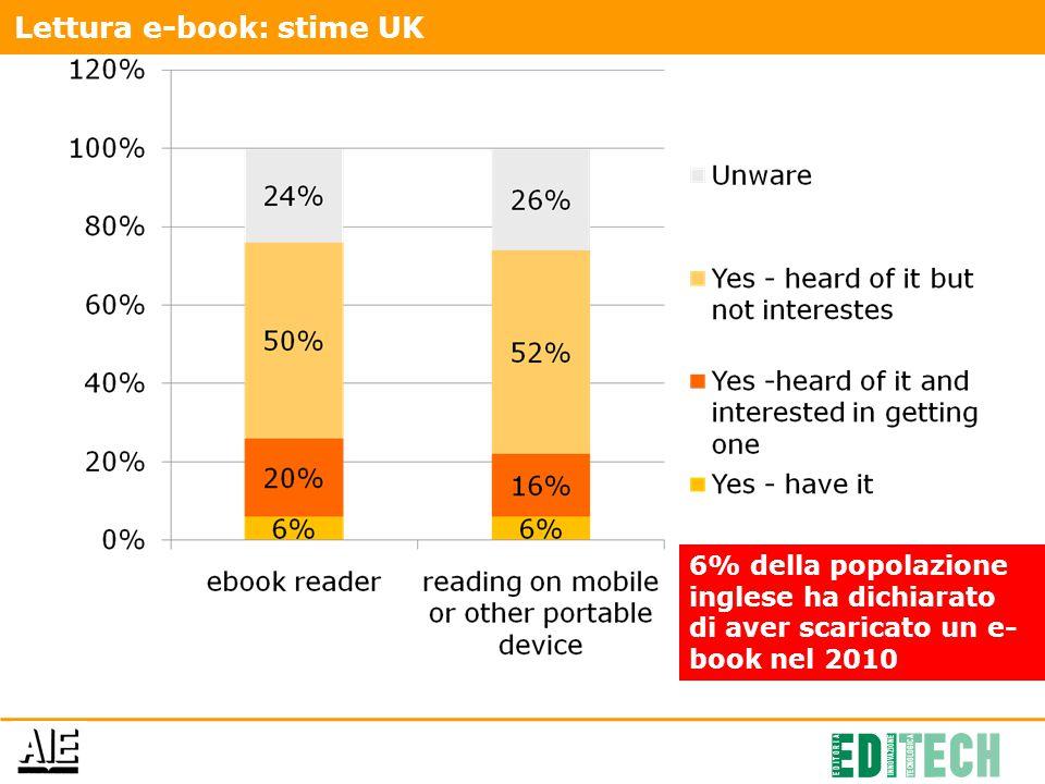 Lettura e-book: stime UK 6% della popolazione inglese ha dichiarato di aver scaricato un e- book nel 2010