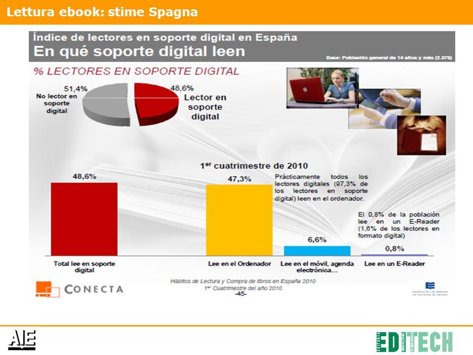 Lettura ebook: stime Spagna
