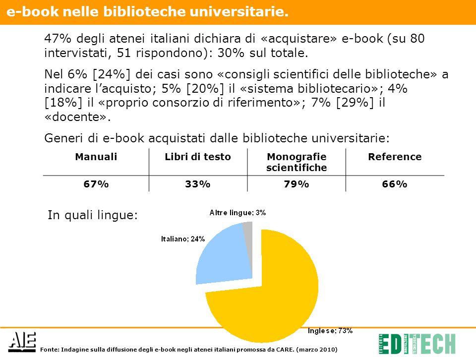 47% degli atenei italiani dichiara di «acquistare» e-book (su 80 intervistati, 51 rispondono): 30% sul totale.