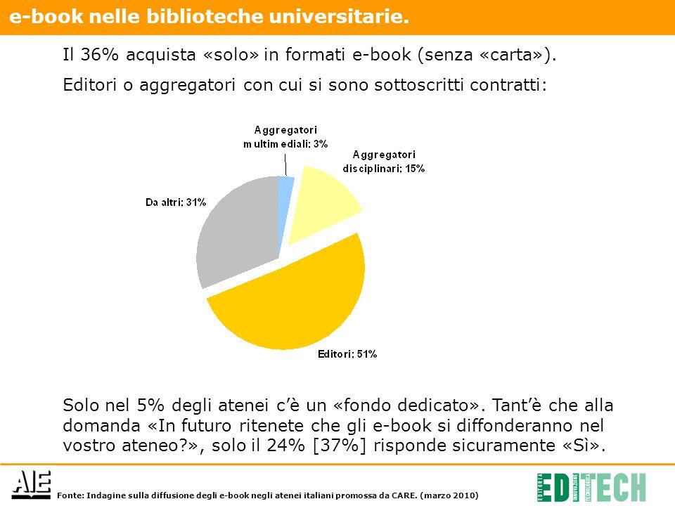 Il 36% acquista «solo» in formati e-book (senza «carta»).