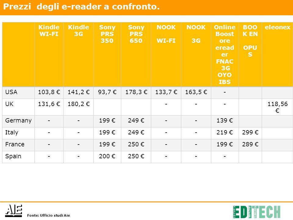 Prezzi degli e-reader a confronto.