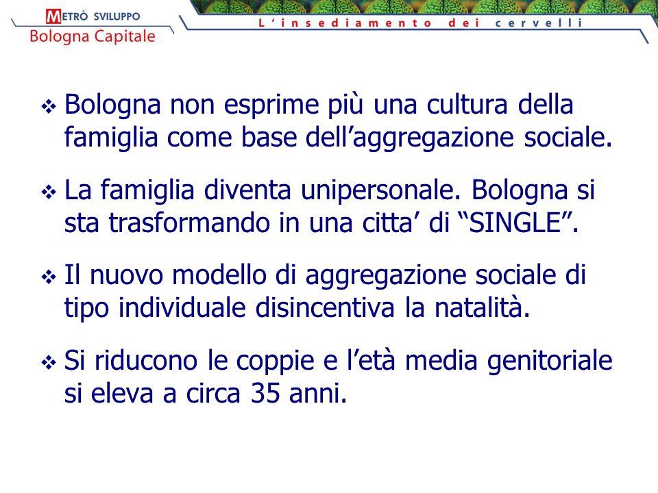 BBologna non esprime più una cultura della famiglia come base dell'aggregazione sociale.