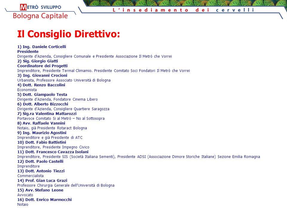 Il Consiglio Direttivo: 1) Ing. Daniele Corticelli Presidente Dirigente d'Azienda, Consigliere Comunale e Presidente Associazione Il Metrò che Vorrei