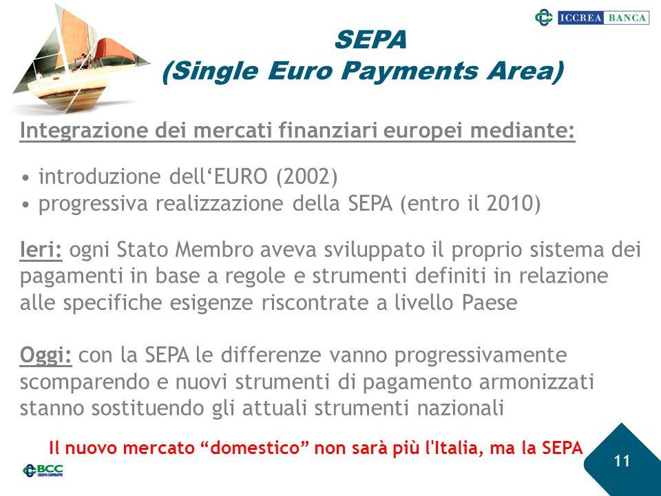 11 Integrazione dei mercati finanziari europei mediante: introduzione dell'EURO (2002) progressiva realizzazione della SEPA (entro il 2010) Ieri: ogni