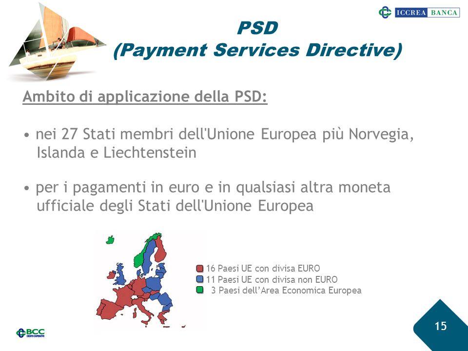 15 Ambito di applicazione della PSD: nei 27 Stati membri dell'Unione Europea più Norvegia, Islanda e Liechtenstein per i pagamenti in euro e in qualsi