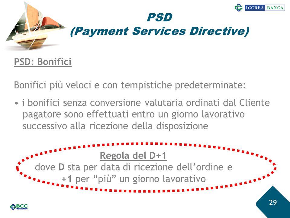 29 PSD: Bonifici Bonifici più veloci e con tempistiche predeterminate: i bonifici senza conversione valutaria ordinati dal Cliente pagatore sono effet